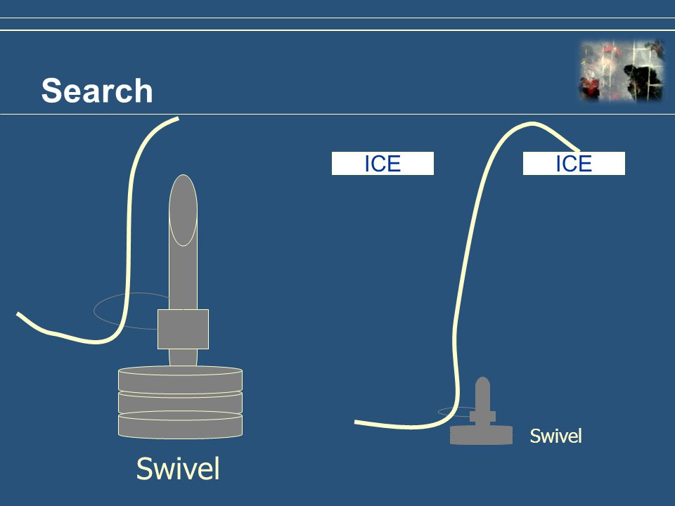 Search Swivel ICE ICE Swivel Discuss pros and cons with class.