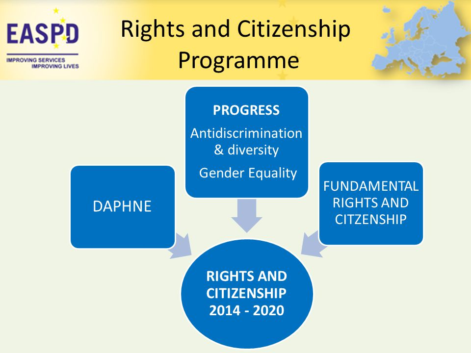 Rights and Citizenship Programme
