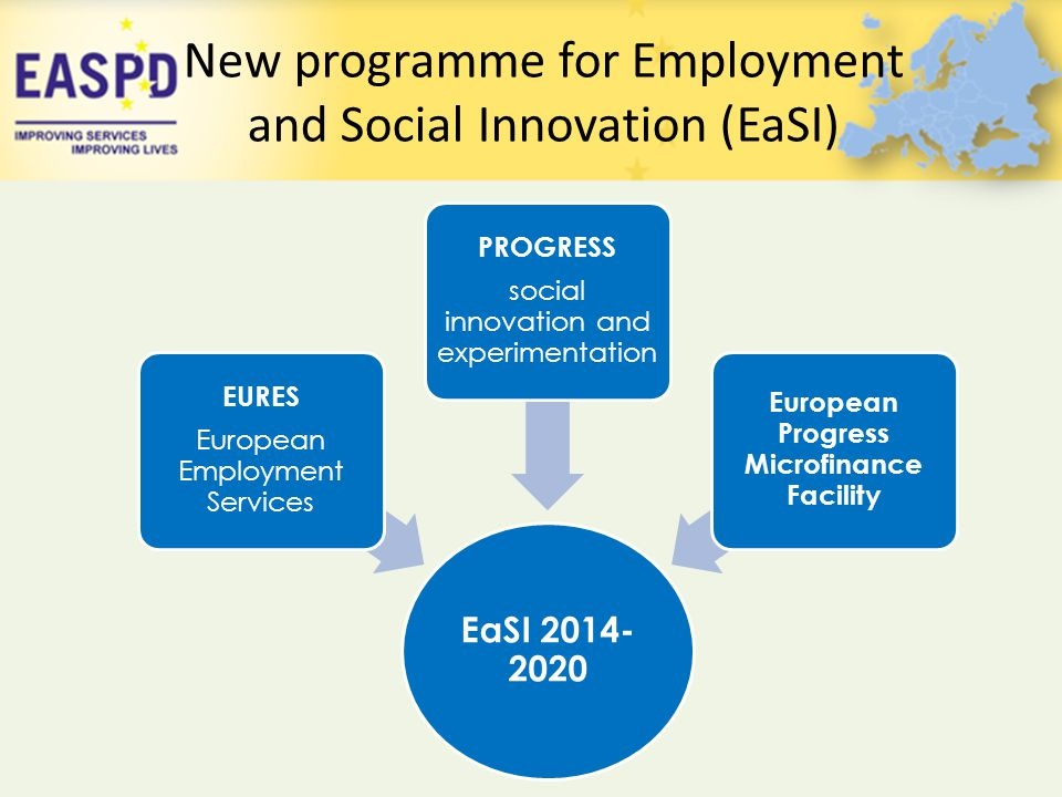 New programme for Employment and Social Innovation (EaSI)