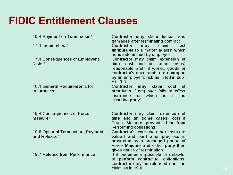 FIDIC Entitlement Clauses
