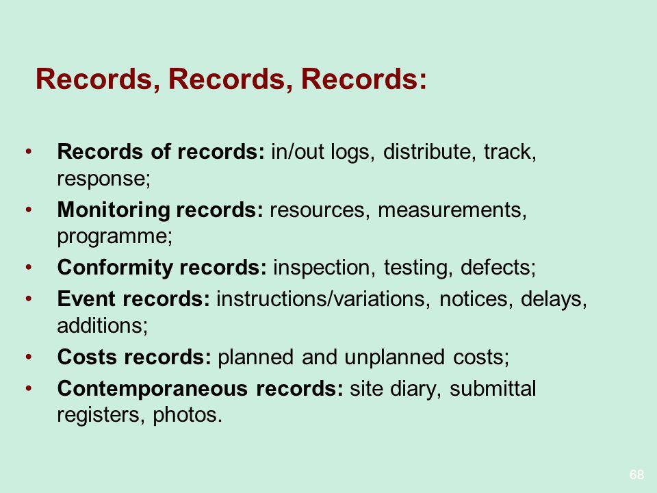 Records, Records, Records: