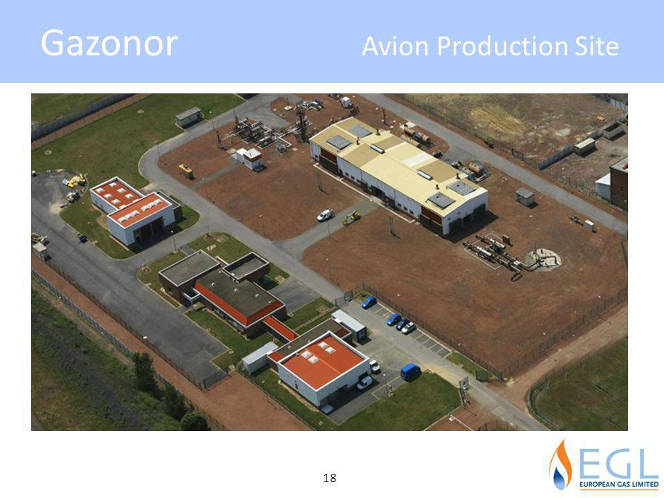 Gazonor Avion Production Site