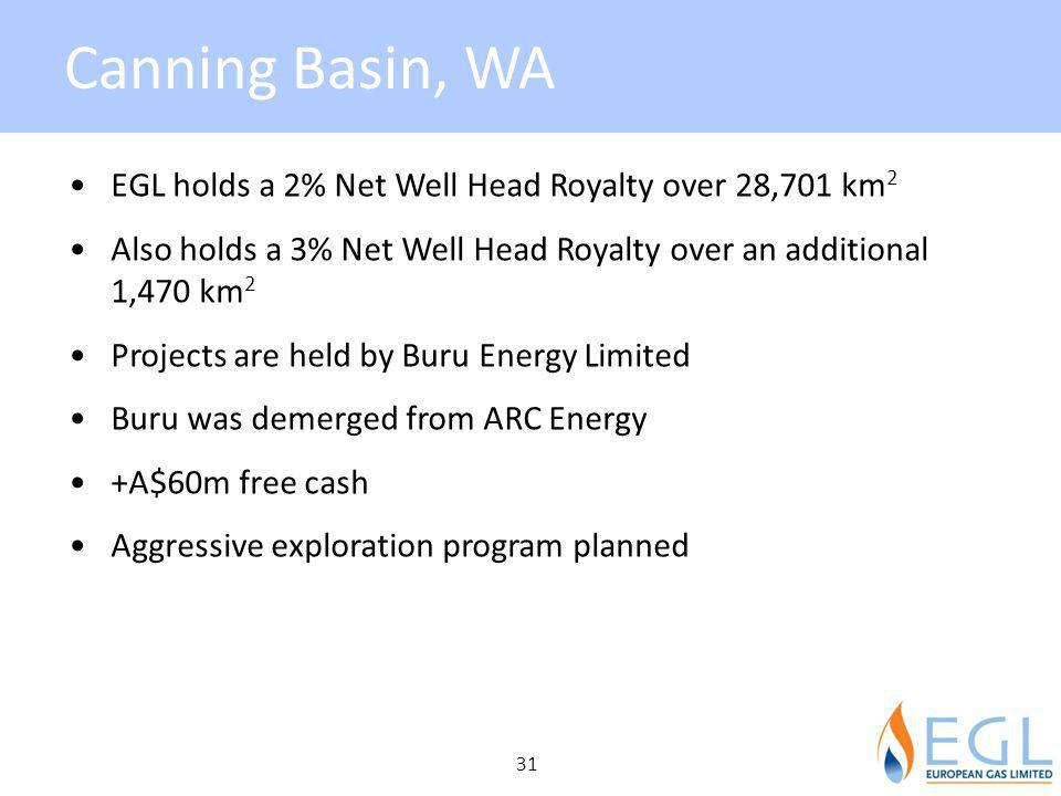 Canning Basin, WA EGL holds a 2% Net Well Head Royalty over 28,701 km2