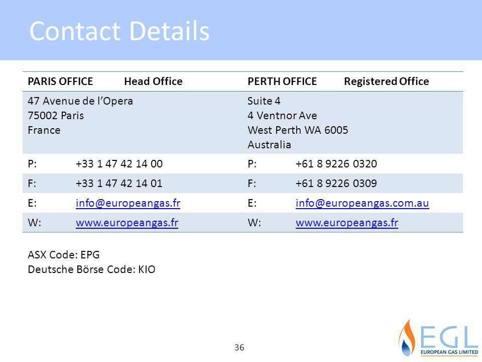 Contact Details PARIS OFFICE Head Office