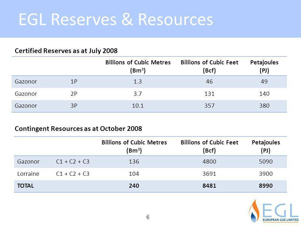 EGL Reserves & Resources