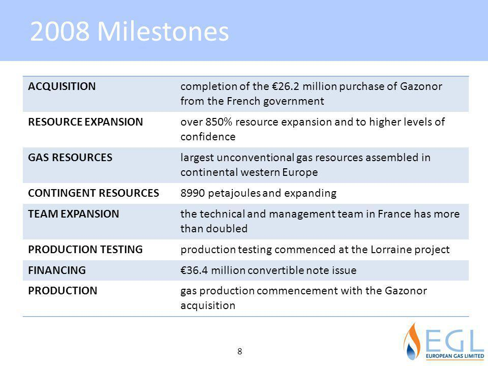 2008 Milestones ACQUISITION
