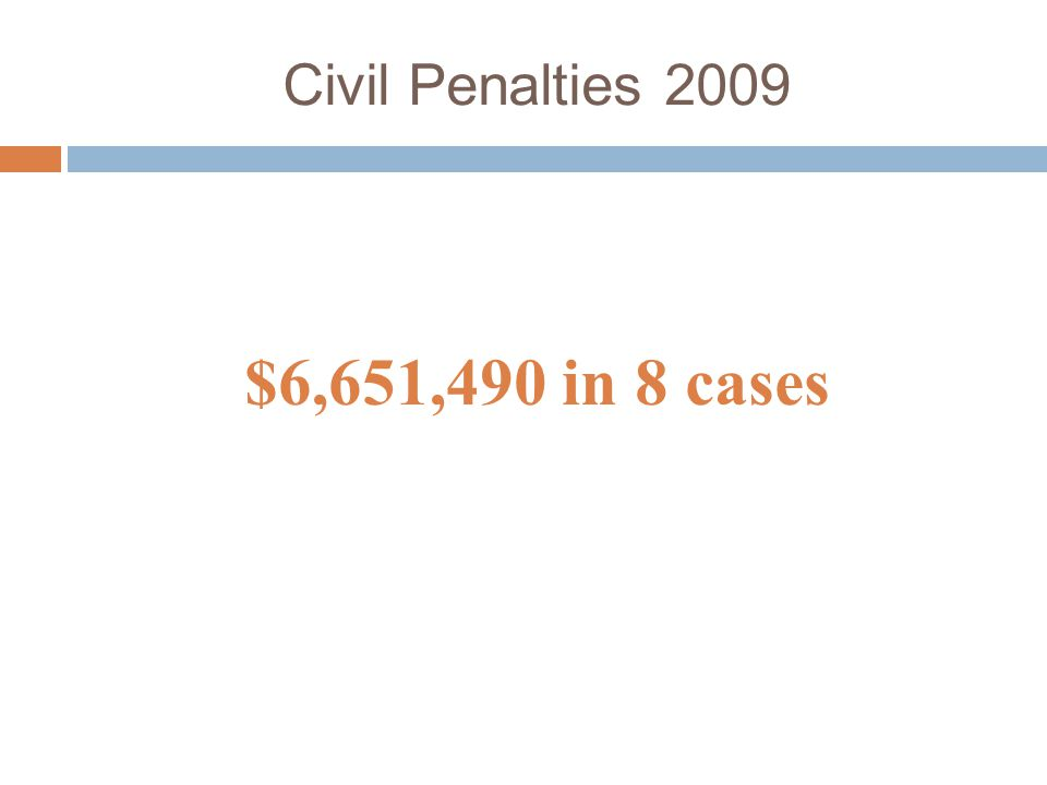 Civil Penalties 2009 $6,651,490 in 8 cases