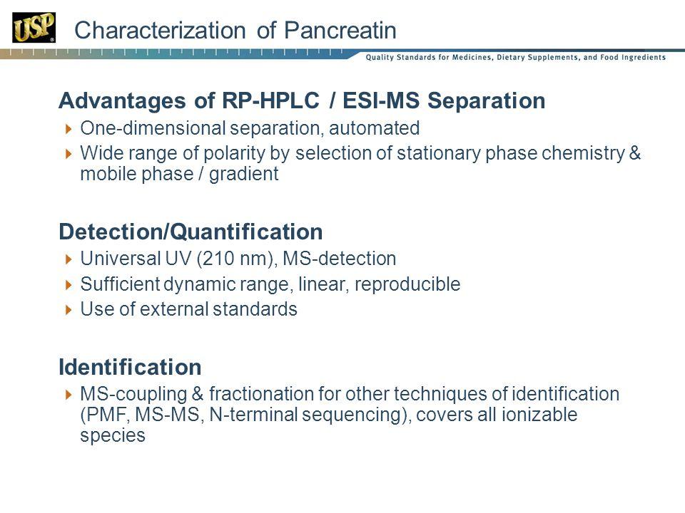 Characterization of Pancreatin