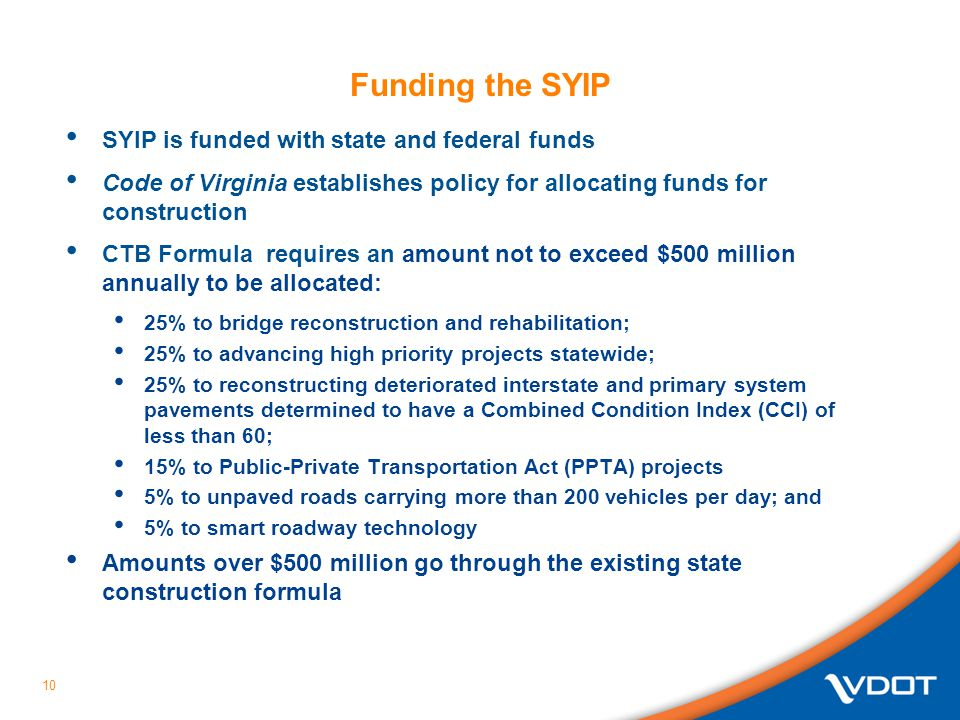 Funding the SYIP SYIP is funded with state and federal funds