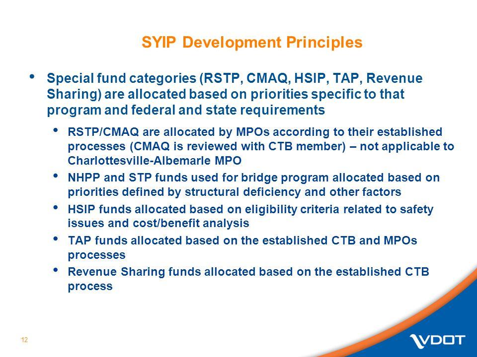 SYIP Development Principles
