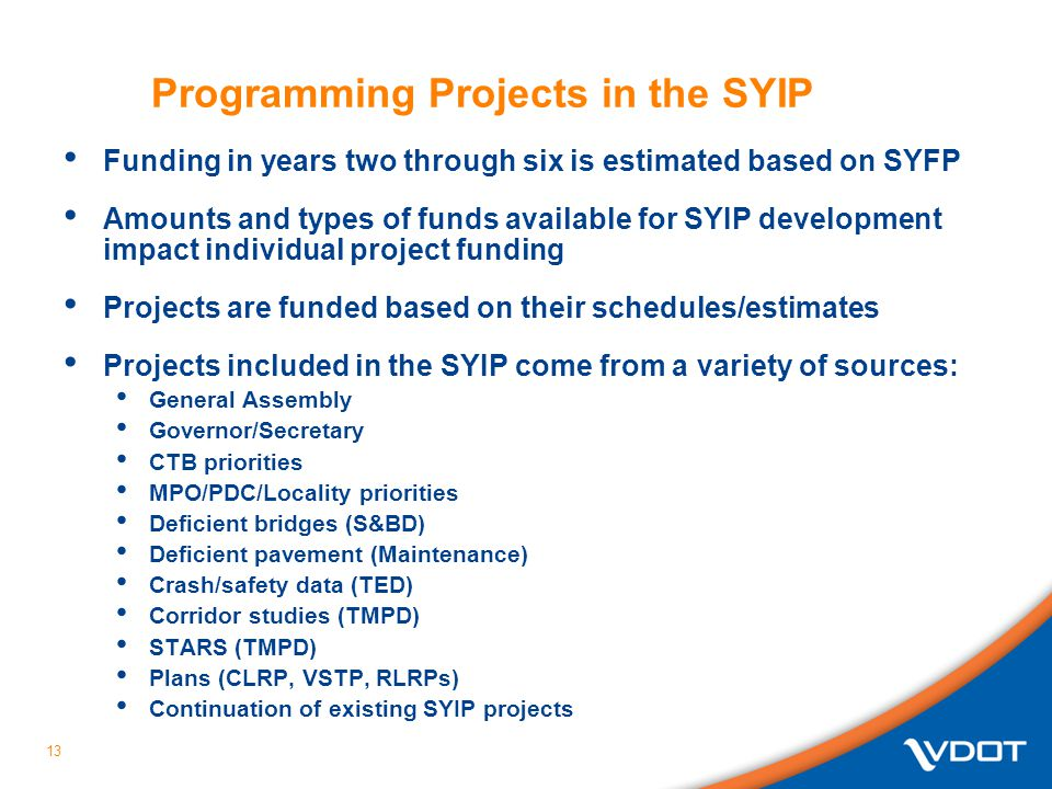 Programming Projects in the SYIP