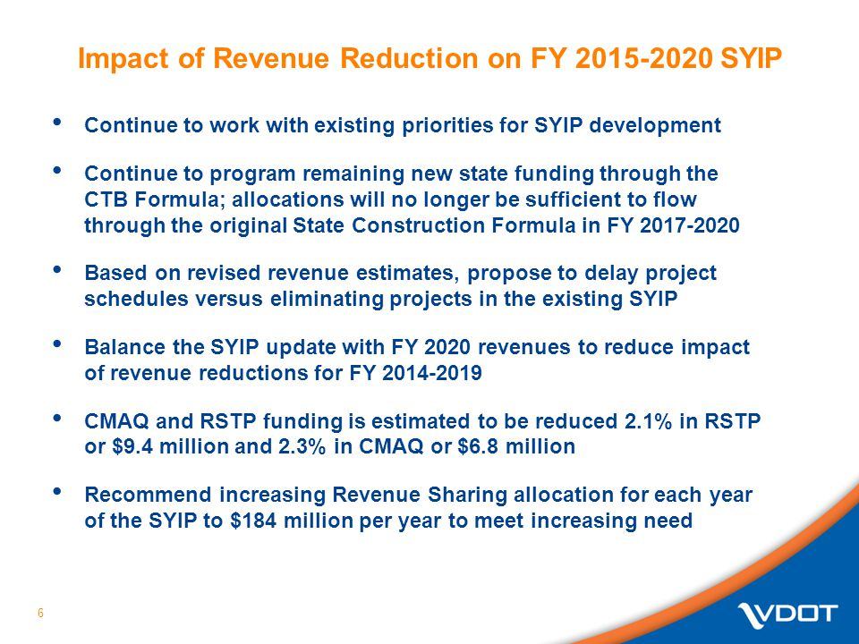 Impact of Revenue Reduction on FY 2015-2020 SYIP