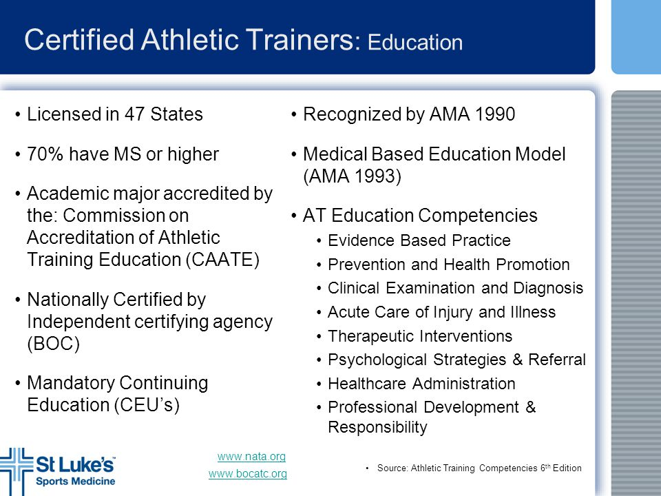 Certified Athletic Trainers: Education