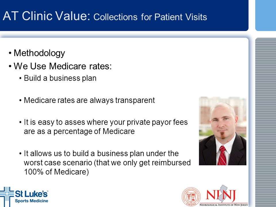 AT Clinic Value: Collections for Patient Visits
