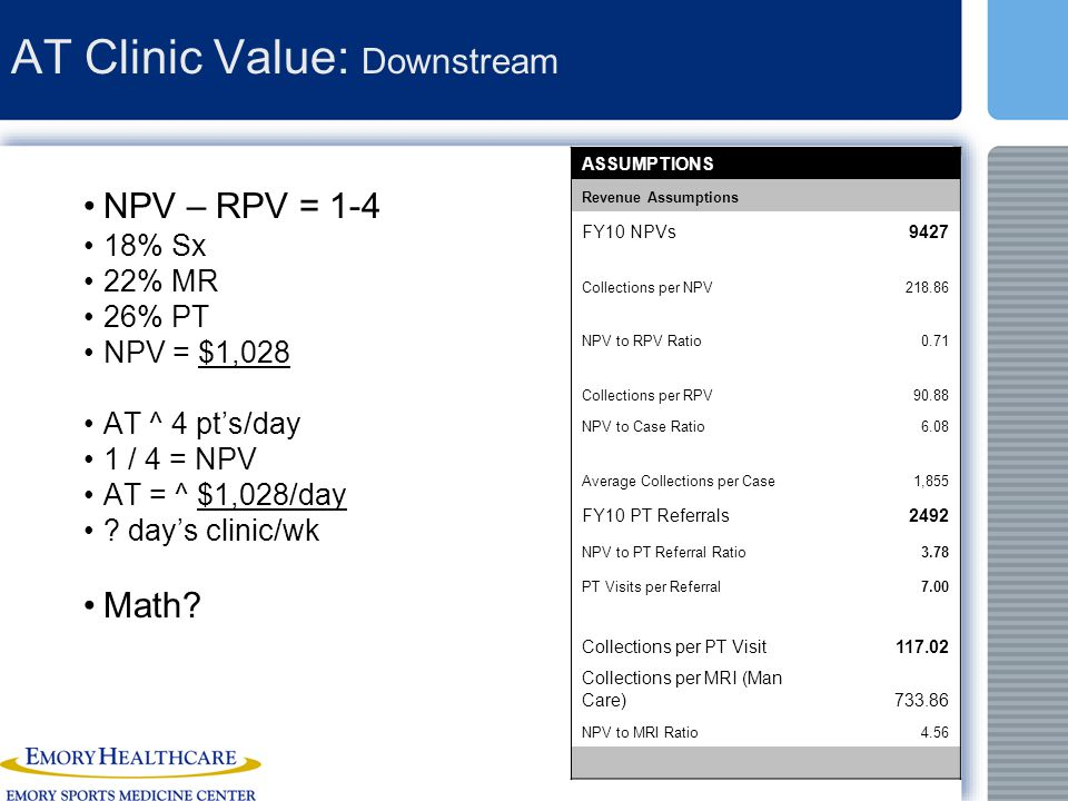 AT Clinic Value: Downstream