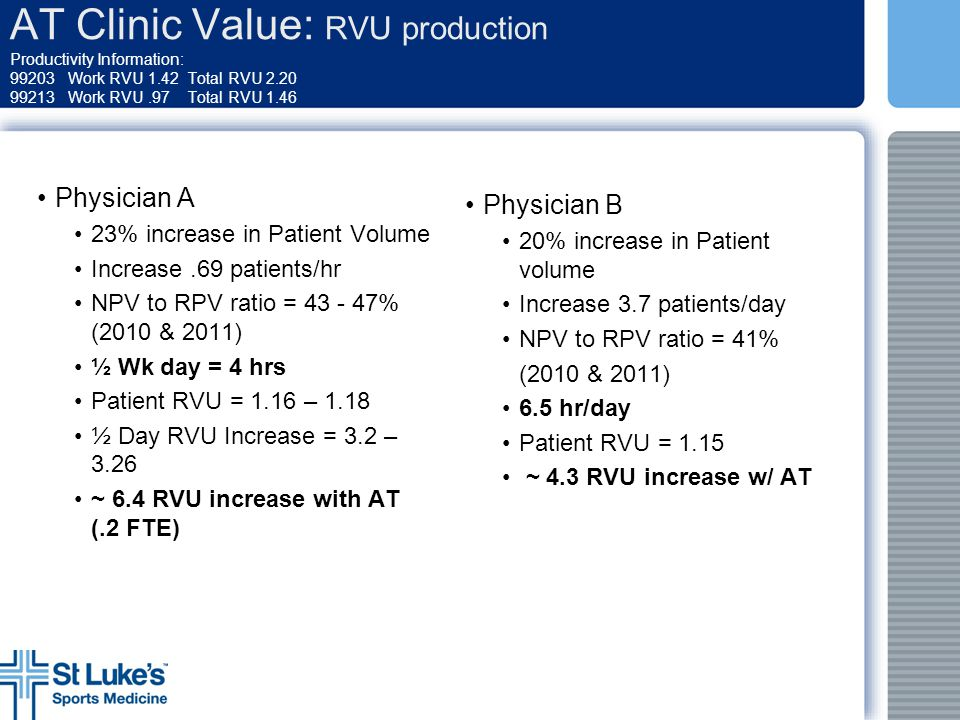 AT Clinic Value: RVU production Productivity Information: Work RVU 1.42 Total RVU Work RVU .97 Total RVU 1.46