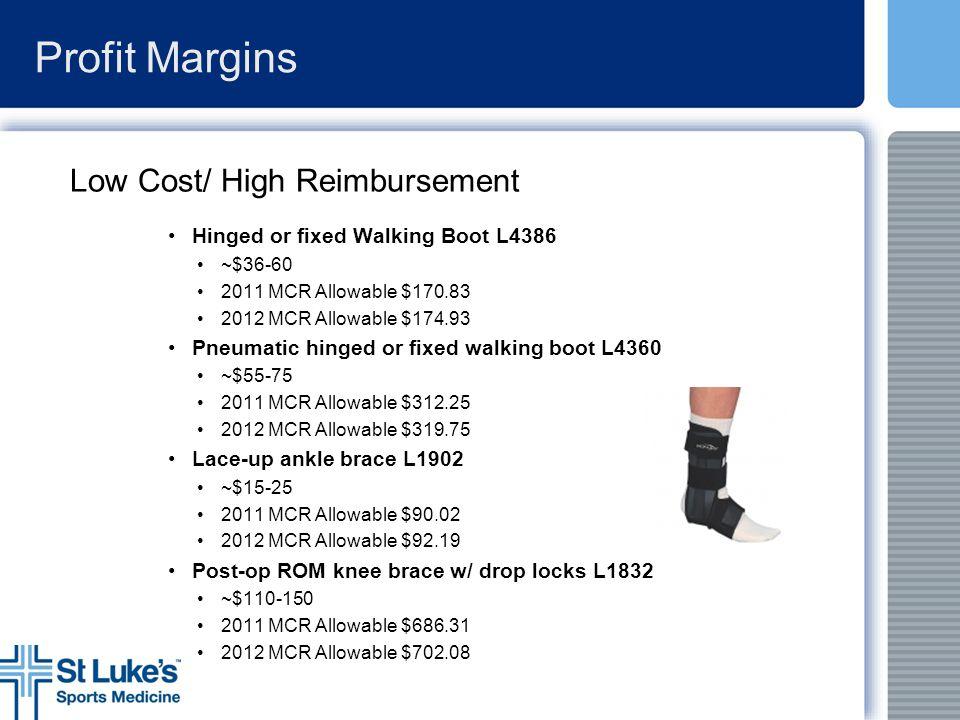 Profit Margins Low Cost/ High Reimbursement