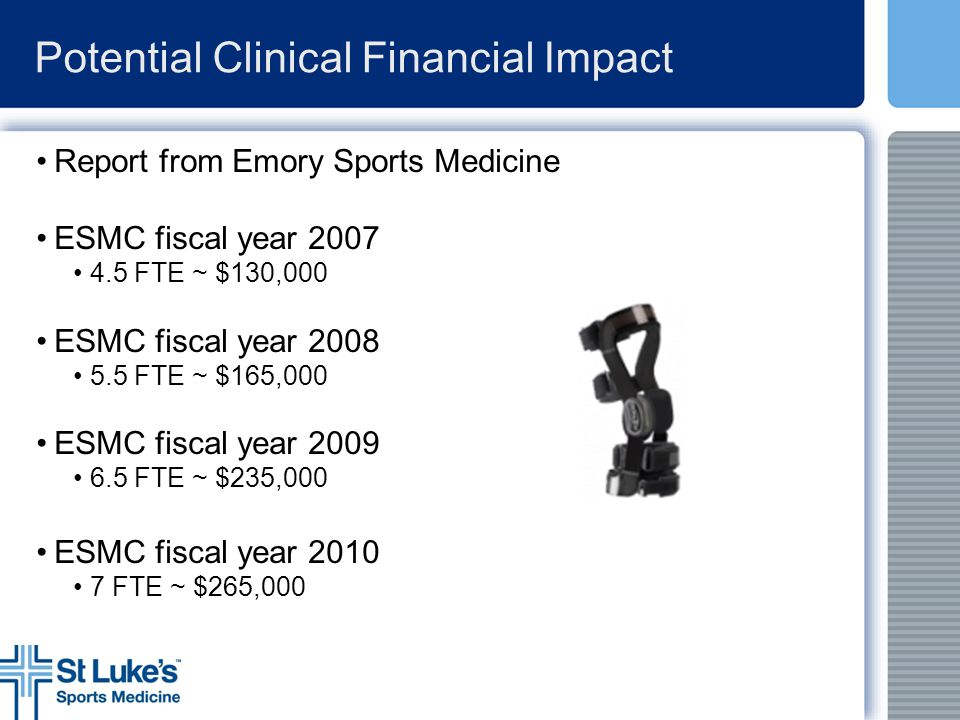 Potential Clinical Financial Impact