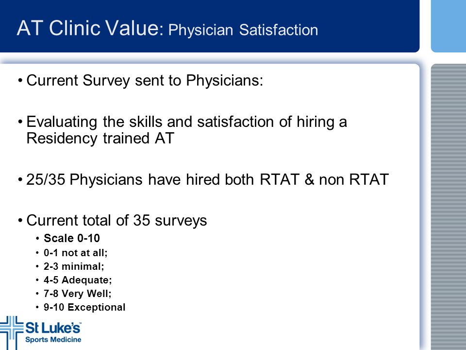 AT Clinic Value: Physician Satisfaction
