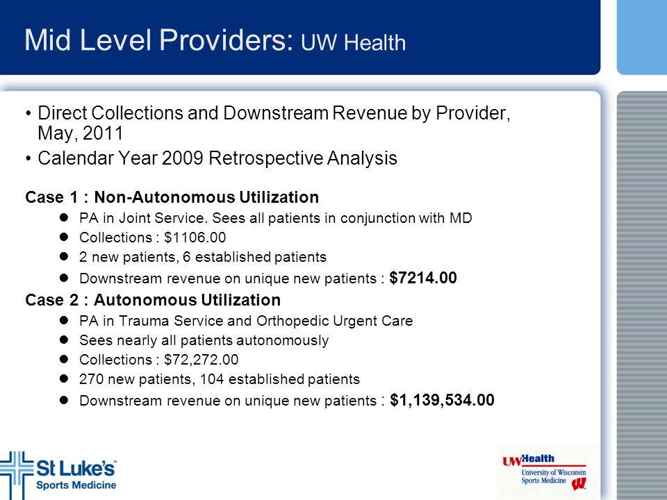 Mid Level Providers: UW Health