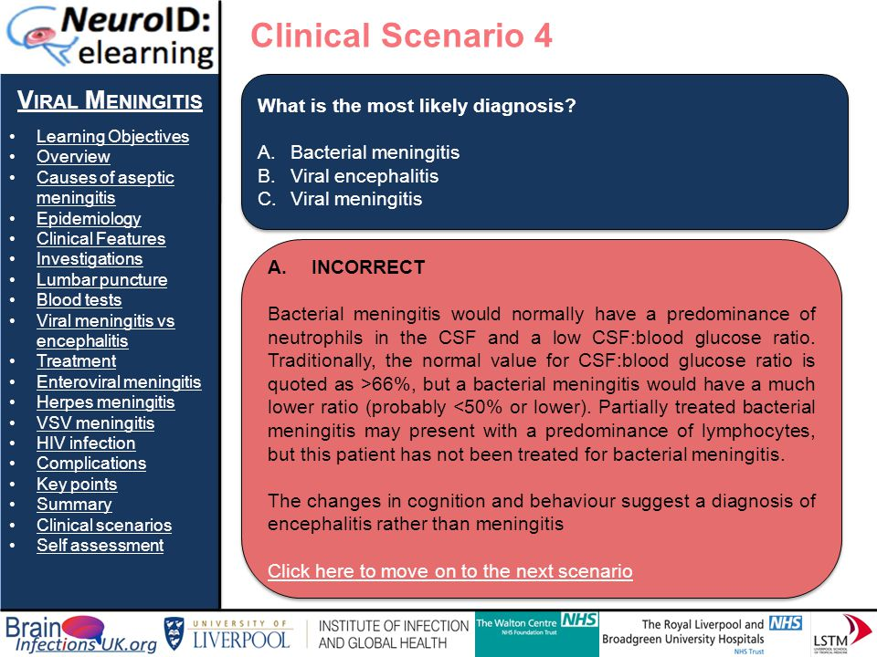 Clinical Scenario 4 Viral Meningitis