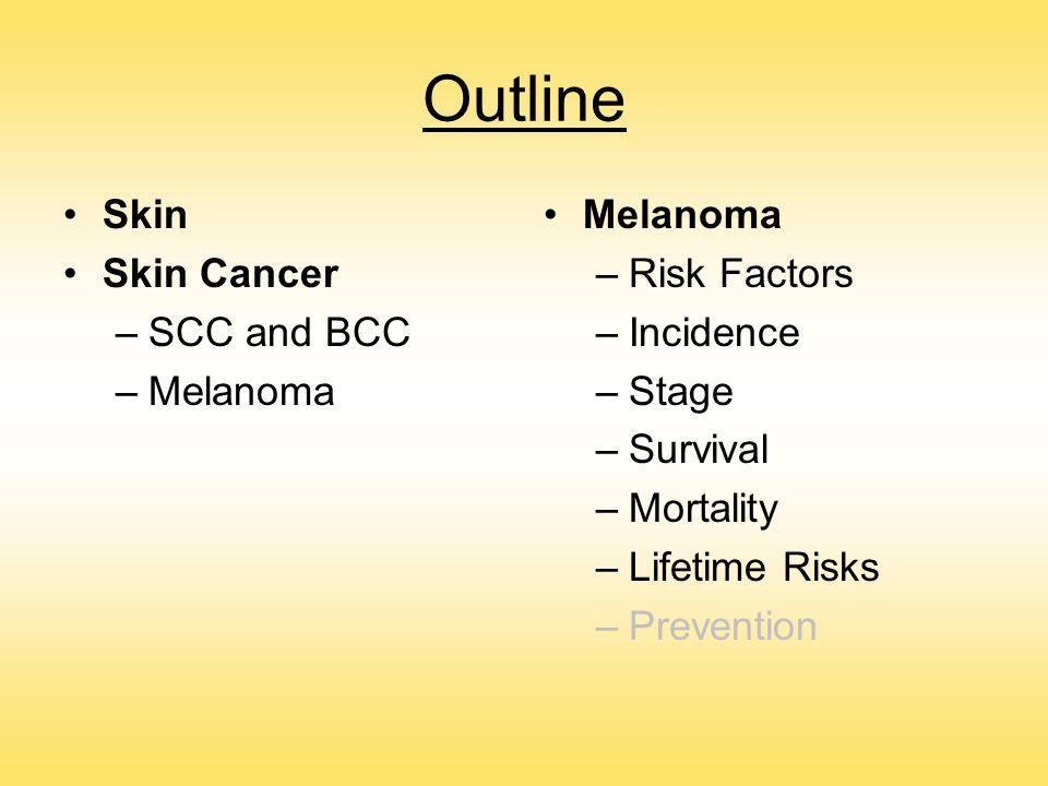Outline Skin Skin Cancer SCC and BCC Melanoma Melanoma Risk Factors