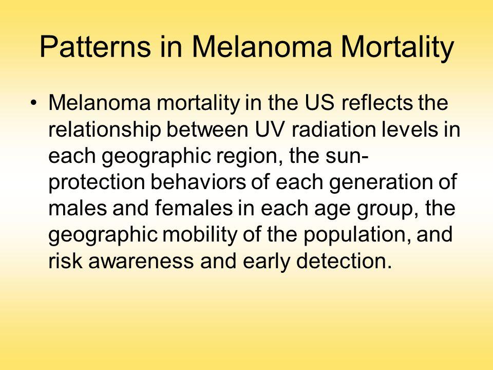 Patterns in Melanoma Mortality