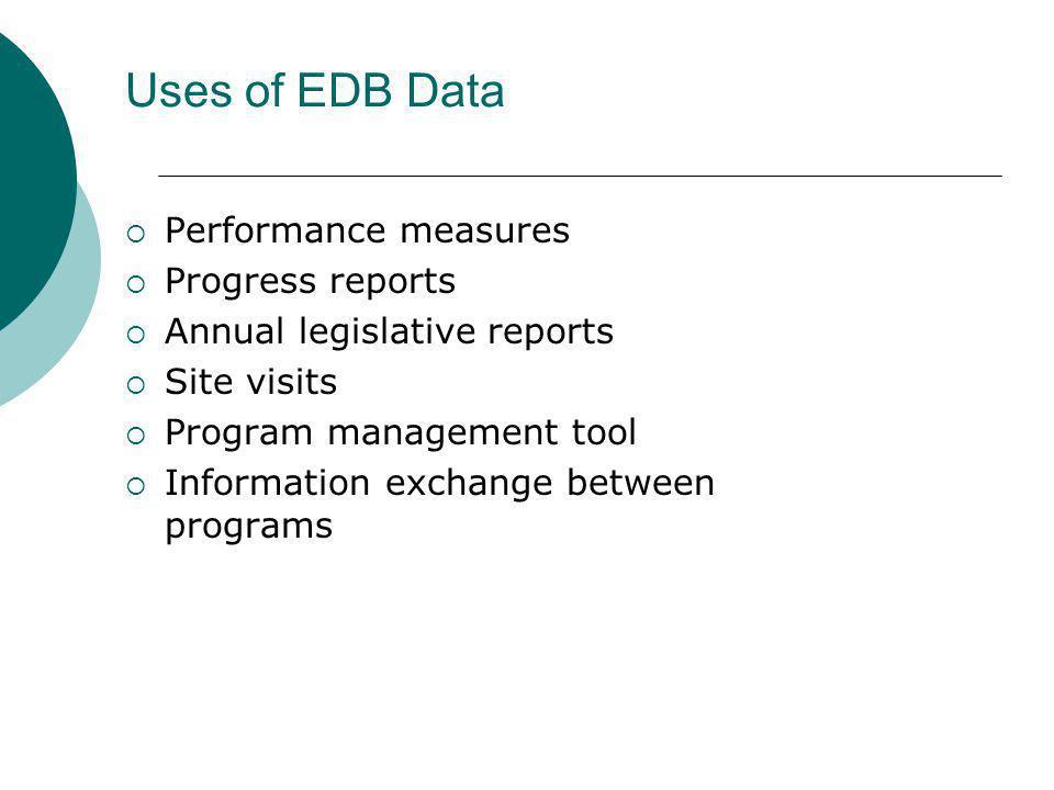 Uses of EDB Data Performance measures Progress reports
