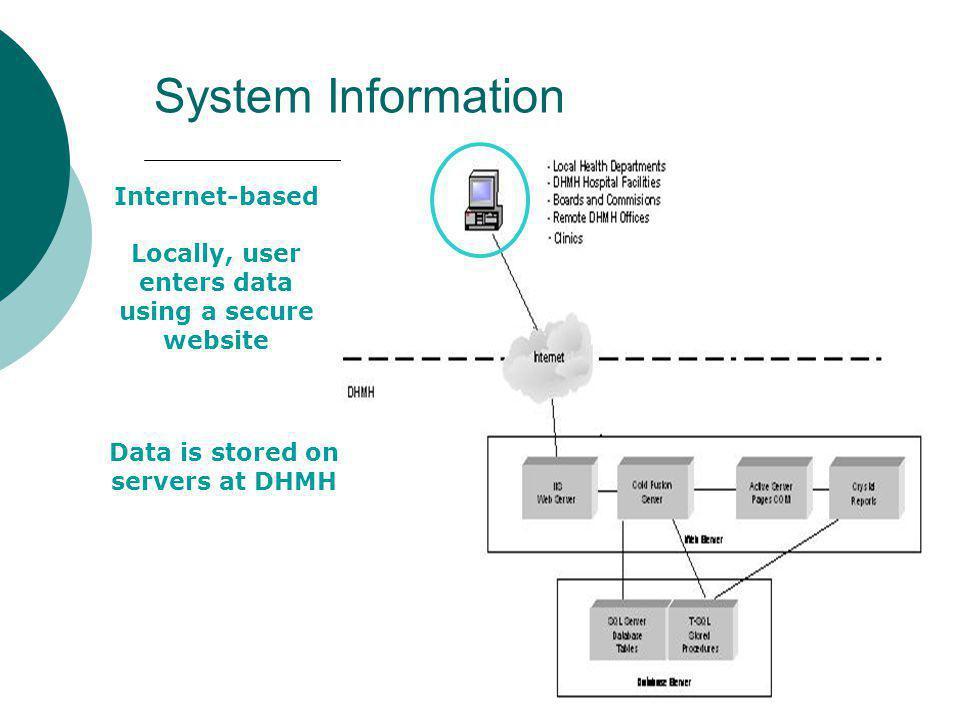 System Information Internet-based