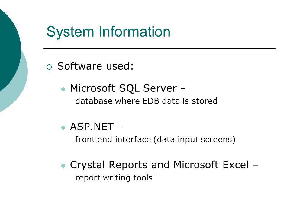 System Information Software used: Microsoft SQL Server – ASP.NET –