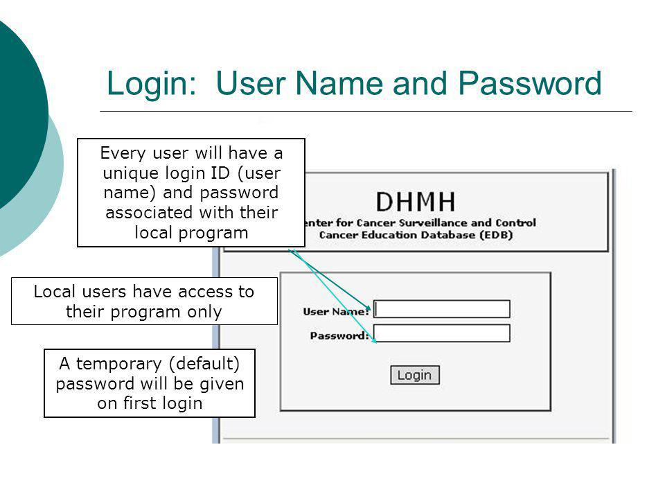 Login: User Name and Password
