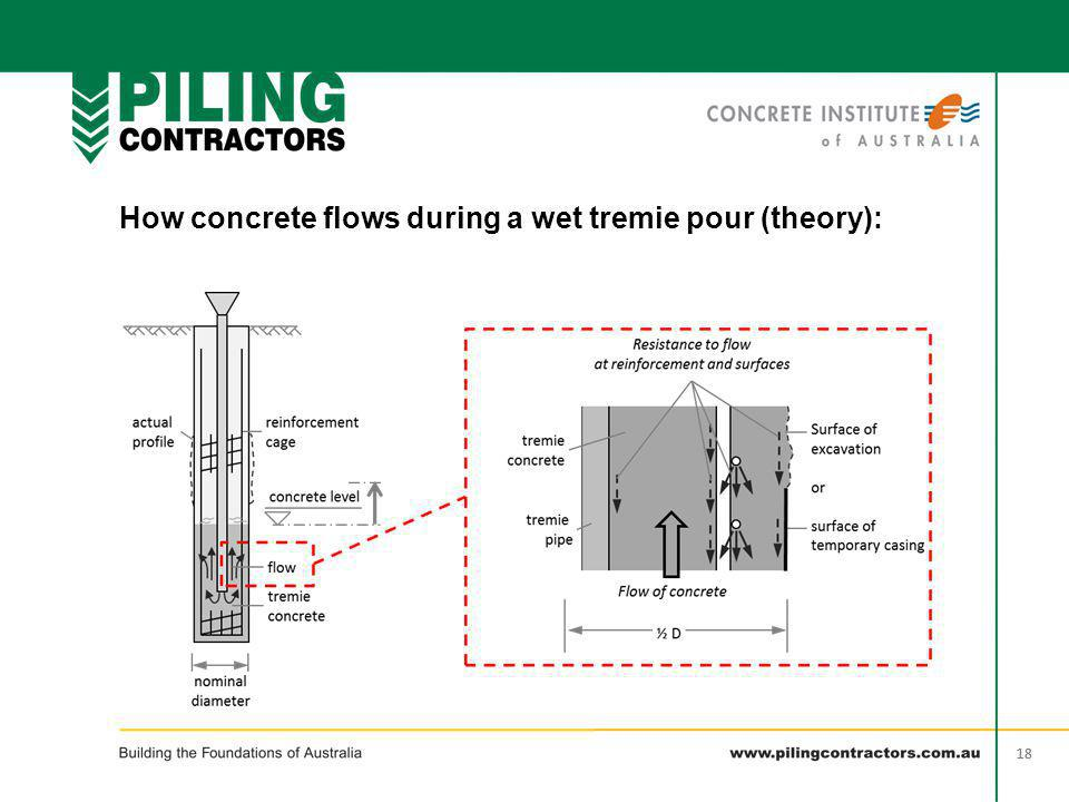 How concrete flows during a wet tremie pour (theory):