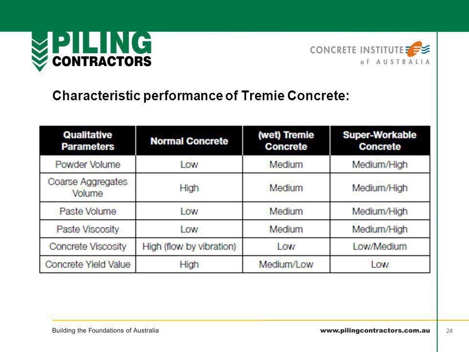 Characteristic performance of Tremie Concrete:
