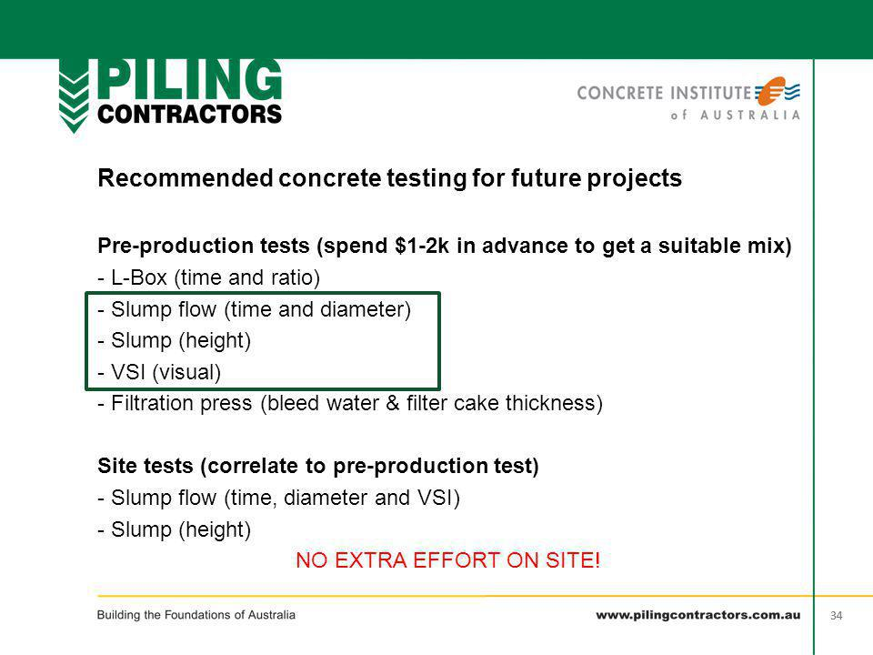 Recommended concrete testing for future projects