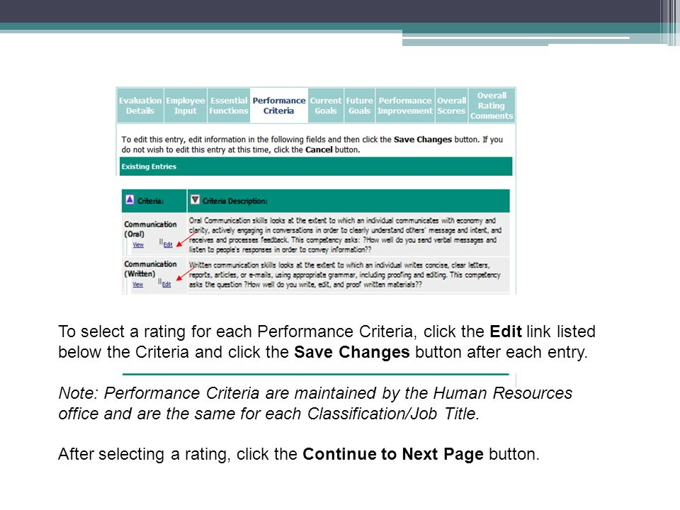To select a rating for each Performance Criteria, click the Edit link listed below the Criteria and click the Save Changes button after each entry.