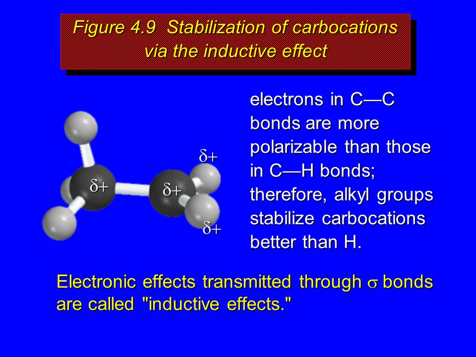 Figure 4.9 Stabilization of carbocations via the inductive effect