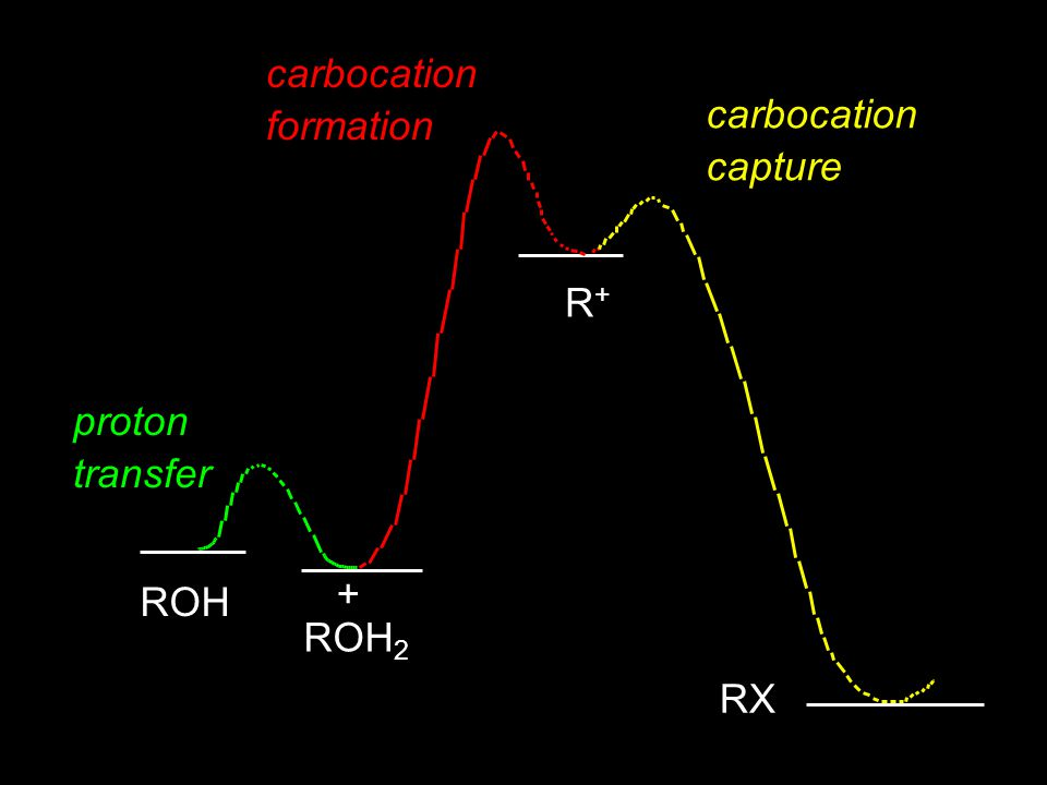 carbocation formation carbocation capture