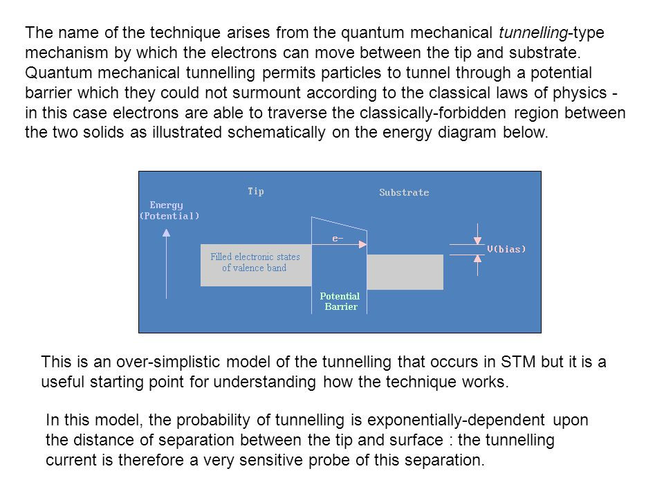 The name of the technique arises from the quantum mechanical tunnelling-type mechanism by which the electrons can move between the tip and substrate. Quantum mechanical tunnelling permits particles to tunnel through a potential barrier which they could not surmount according to the classical laws of physics - in this case electrons are able to traverse the classically-forbidden region between the two solids as illustrated schematically on the energy diagram below.