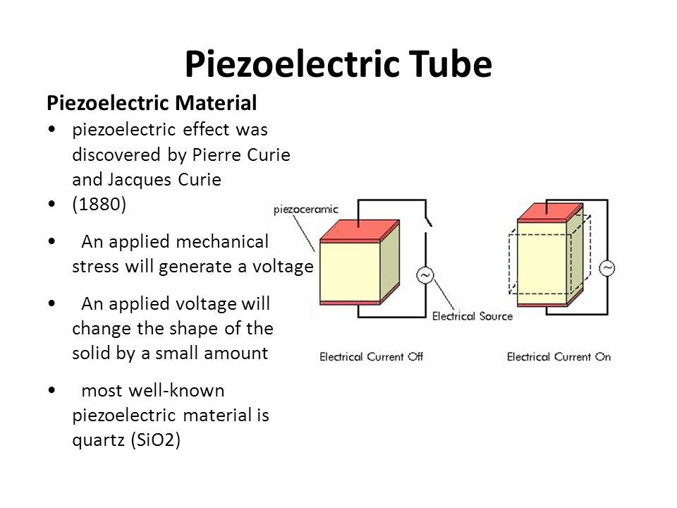 Piezoelectric Tube Piezoelectric Material