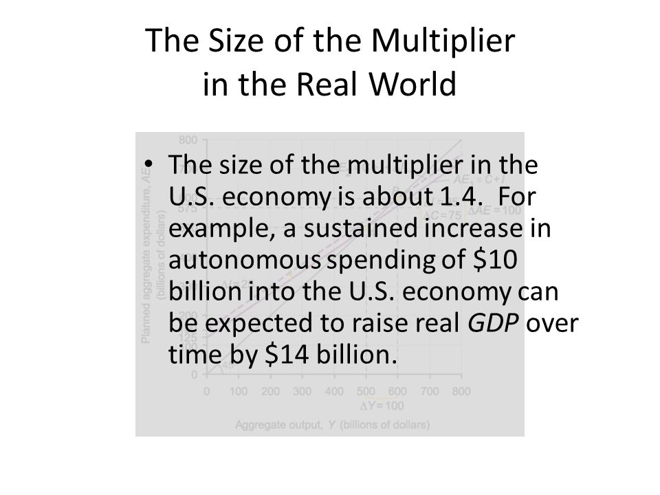 The Size of the Multiplier in the Real World