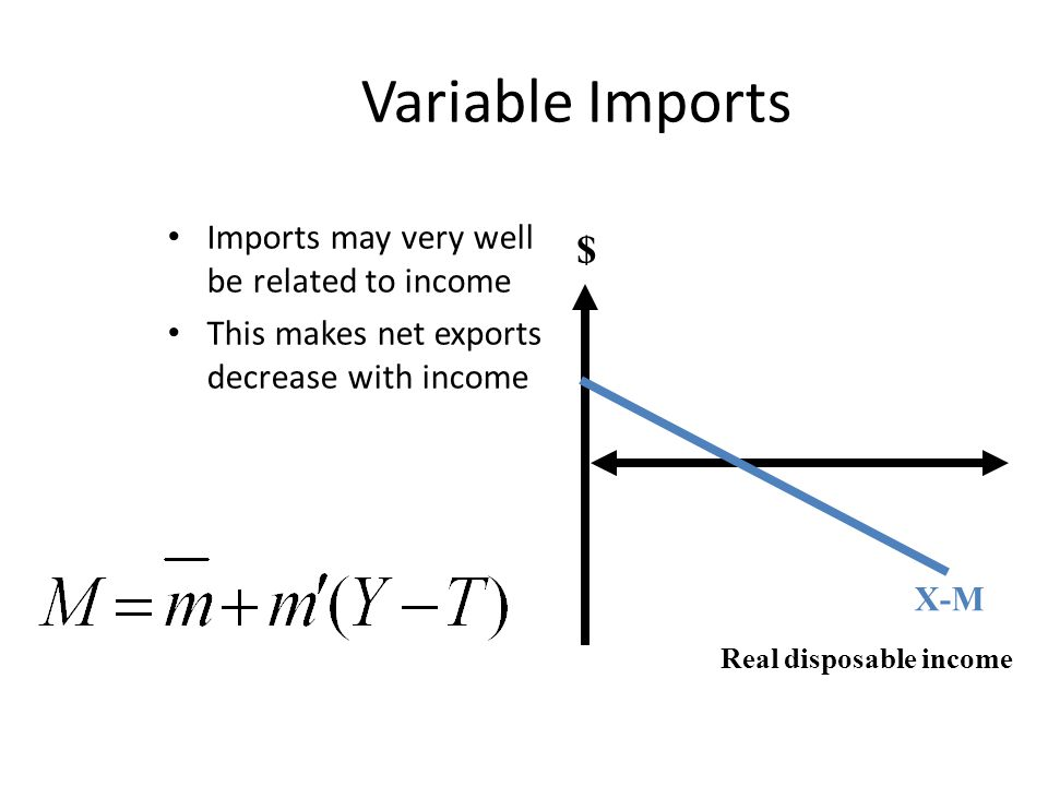 Variable Imports $ Imports may very well be related to income