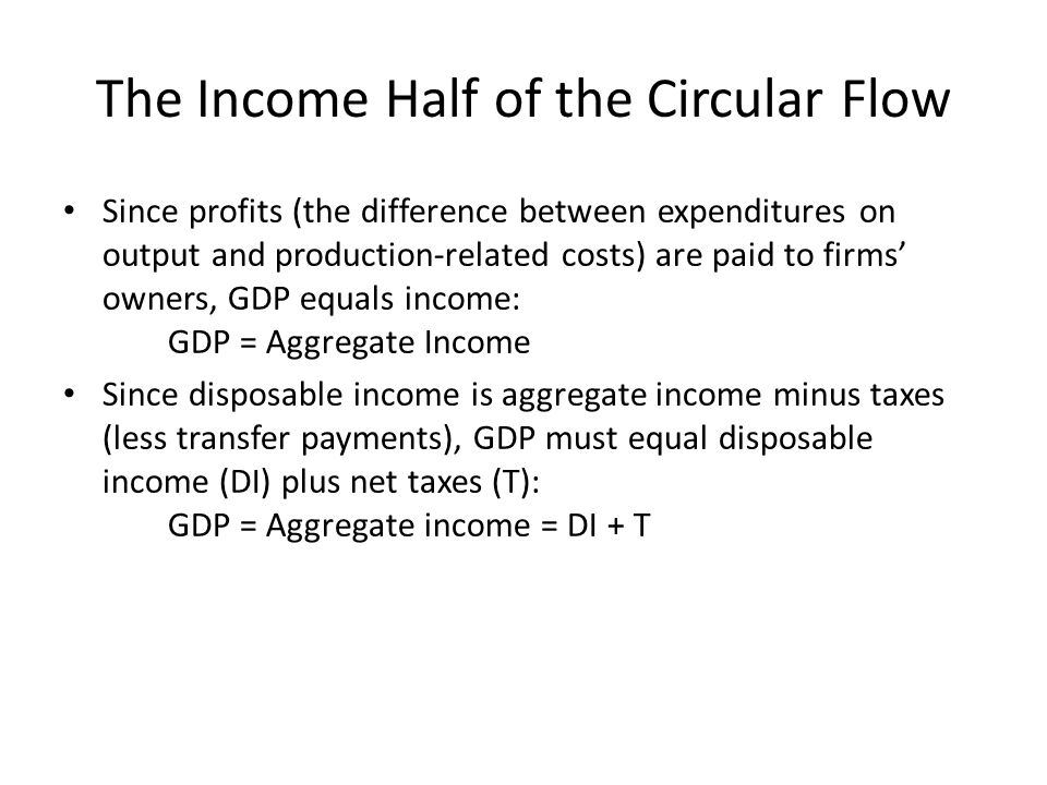 The Income Half of the Circular Flow