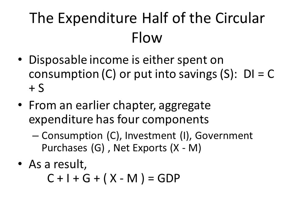 The Expenditure Half of the Circular Flow