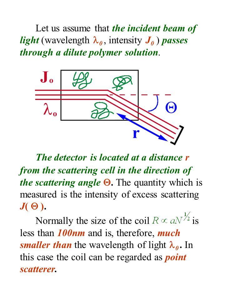 Let us assume that the incident beam of light (wavelength 0 , intensity J0 ) passes through a dilute polymer solution.