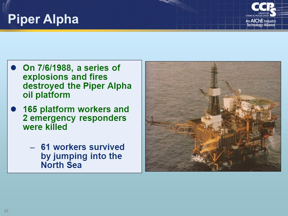Piper Alpha On 7/6/1988, a series of explosions and fires destroyed the Piper Alpha oil platform.