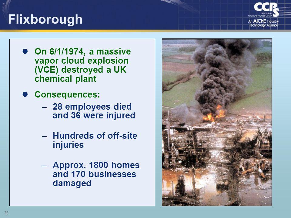 Flixborough On 6/1/1974, a massive vapor cloud explosion (VCE) destroyed a UK chemical plant. Consequences: