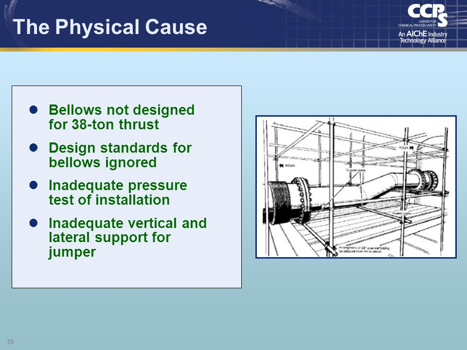 The Physical Cause Bellows not designed for 38-ton thrust