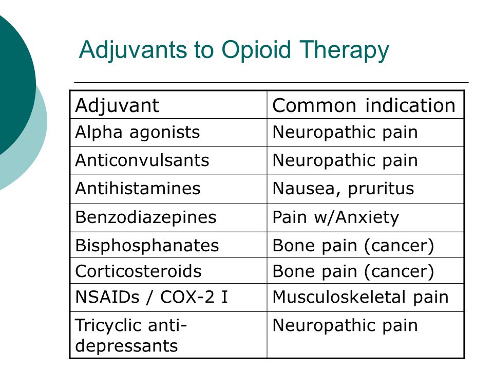 Adjuvants to Opioid Therapy