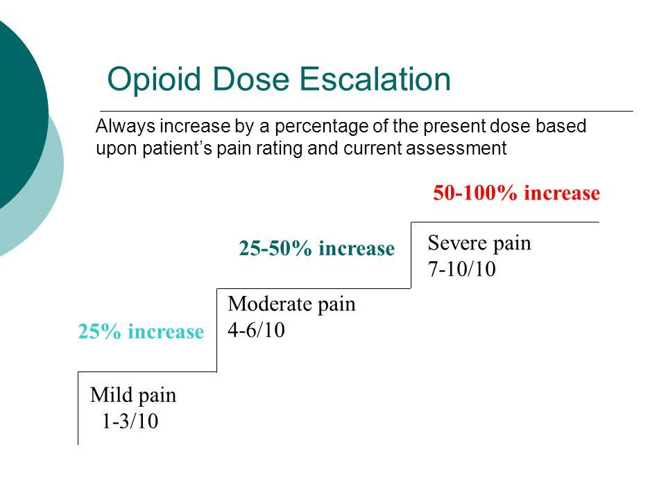 Opioid Dose Escalation