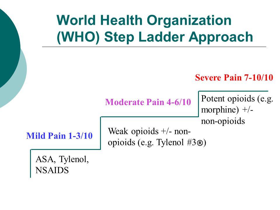 World Health Organization (WHO) Step Ladder Approach